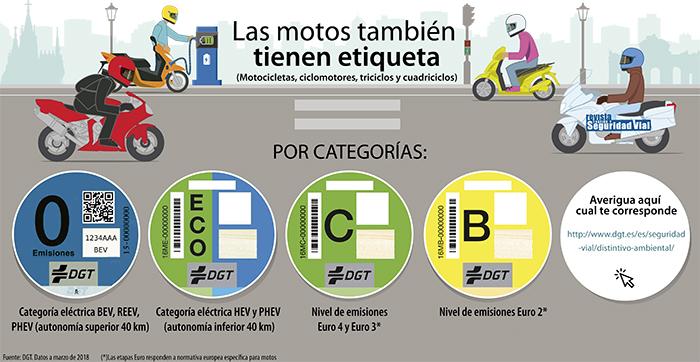 Distintivos ambientales de la DGT para motos